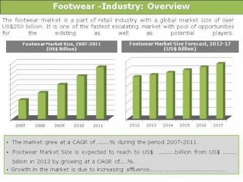 indian footwear industry overview Global footwear industry bata shoe organization, bata india ltd, brown shoe company, inc, deckers outdoor corporation, ecco sko a/s, gucci group, kenneth cole productions, inc world recent past, current & future analysis for footwear by geographic region - us, canada, japan.