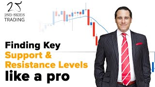 Finding Key Support and Resistance Levels Like A Pro - Part 1