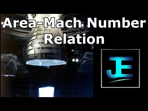 Explained: Area-Mach Number Relation