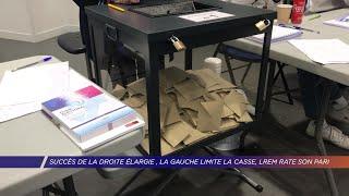 Yvelines | Succès de la droite et du centre, LREM rate son pari, la gauche se maintient