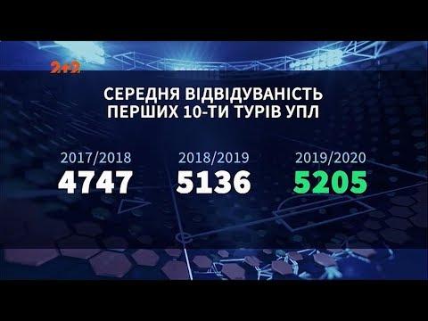 Чи змінився рівень українського футболу за останні пів року
