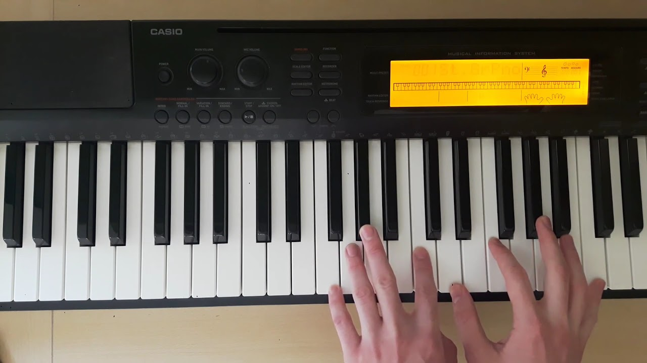 Fm6 Piano Chords How To Play Youtube