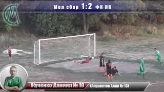 """Футбол """"Молодёжная сборная"""" 1:2 """"ФК НК"""" - Голы"""