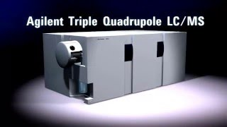 How it works - 6400 Series Triple Quadrupole LC/MS Systems