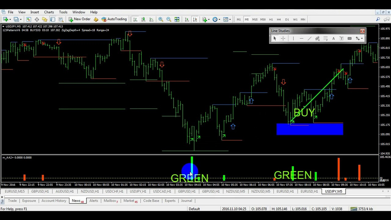 Binary options trading signals review zoom java