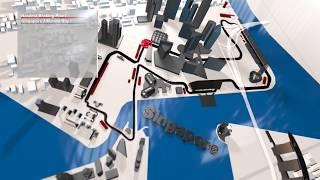 F1 Brembo Brake Facts 14 - Singapore 2017