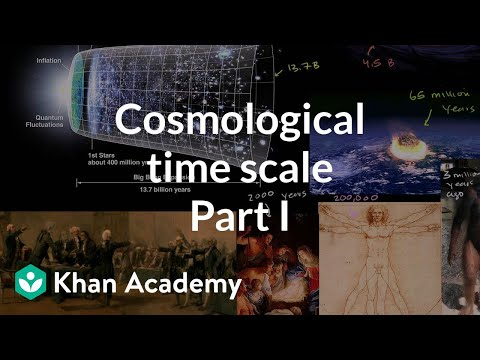 Cosmological time scale 1 | Scale of the universe | Cosmolog