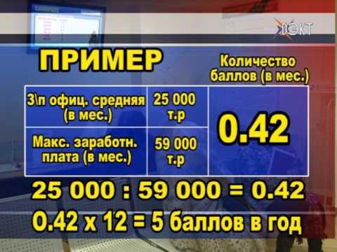 Как рассчитать пенсионные баллы до 2002 года