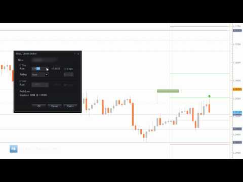 Forex Price Action Trade