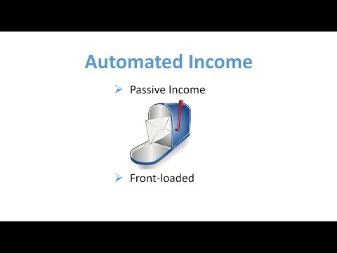 How To Generate Automated Income As A Lifestyle Entrepreneur Through A Knowledge Business