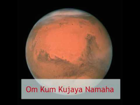 Mars Mantra For Energy, Drive, Passion to Succeed