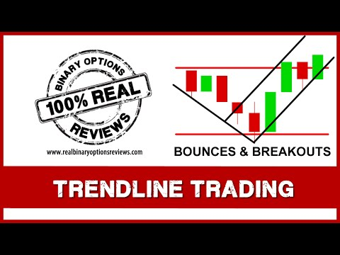 Trendline Trading Tutorial - Binary Options Trendline Analysis Explained