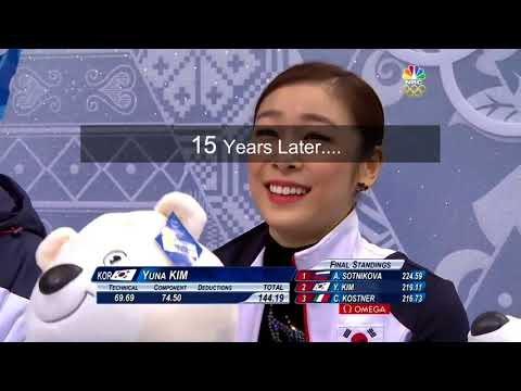 ISU is a corrupt corporation - Figure Skating Sochi Scandal Yuna Kim Adelina Sotnikova