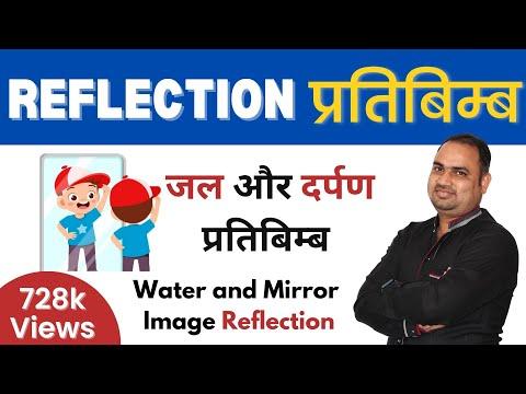 Water and Mirror Image प्रतिबिम्ब-- काँच व जल मेंदेखने पर