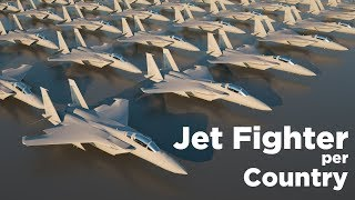 Number of Jet fighter per country