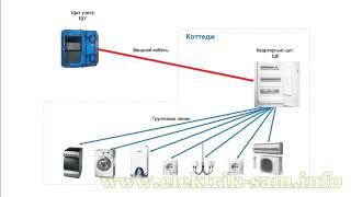 Схема электропроводки в квартире(, 2014-08-29T11:08:04.000Z)