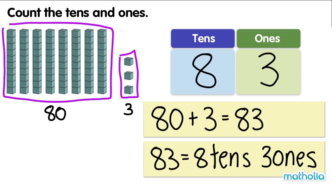 Tens And Ones (video lessons [ 720 x 1280 Pixel ]
