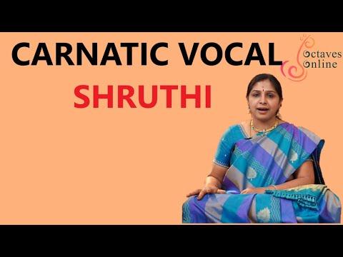 Shruthi Explanation