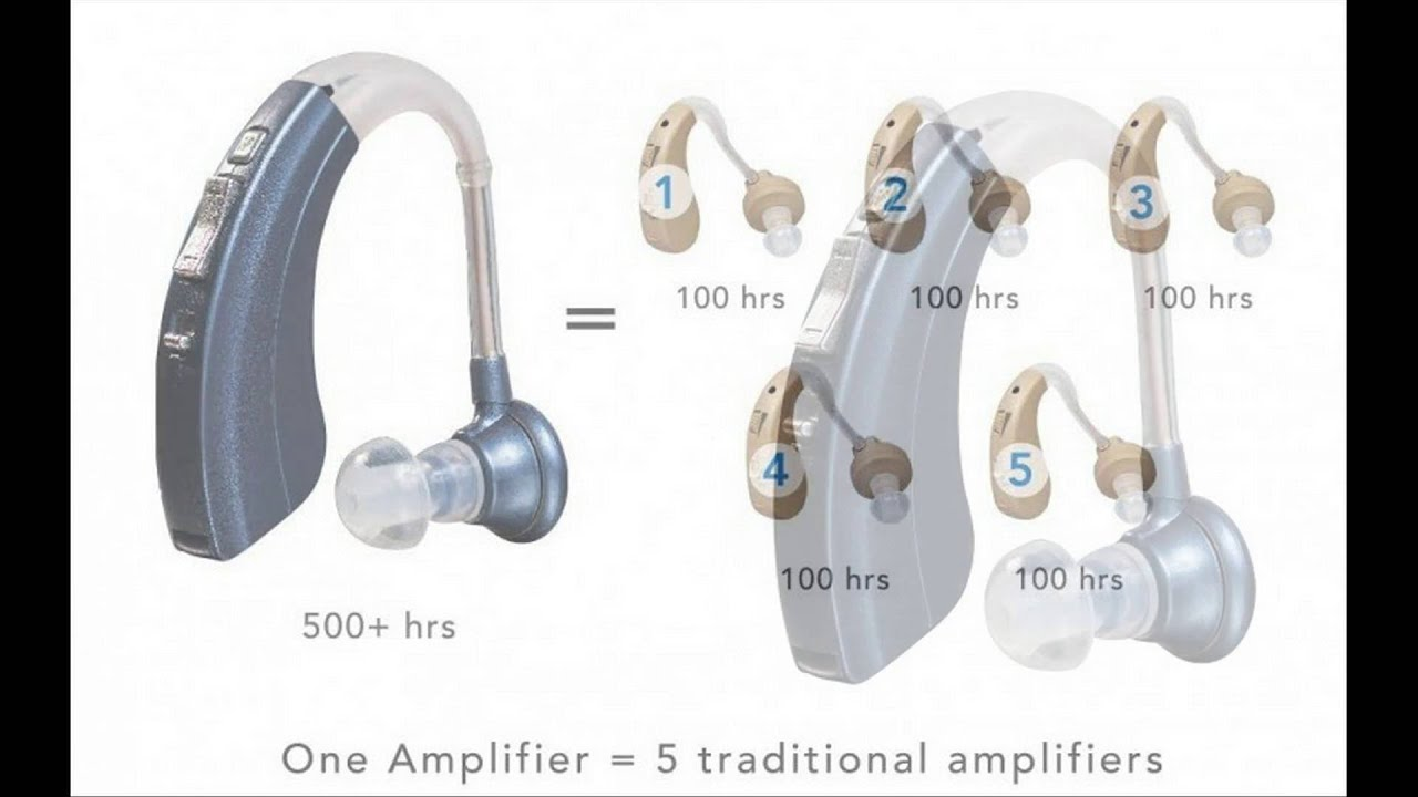 Top 5 best hearing aid devices