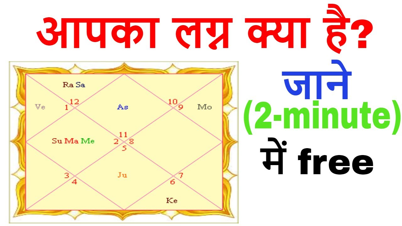 astrology lagna kundali