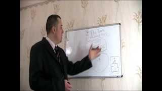 церковь и Закон: Создание Церкви с одного человека до общины