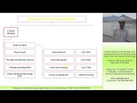 Bài giảng về chi phí trực tiếp khác trong dự toán công trình