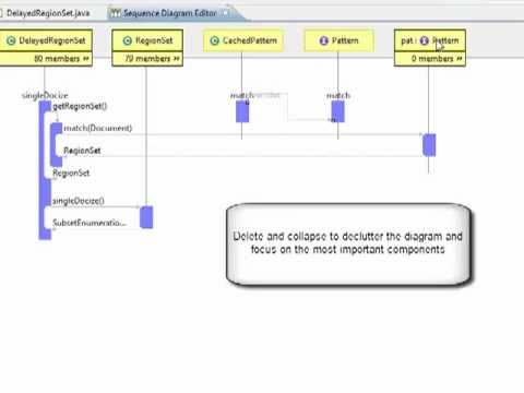 Sequence diagram youtube ccuart Gallery
