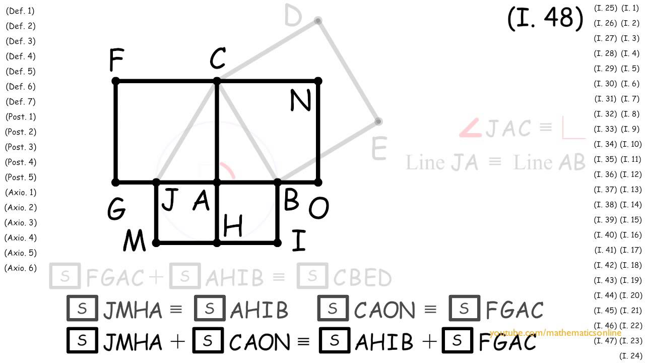 (I.48) Converse of the Pythagorean Theorem, Euclid's Proof