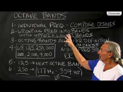 Octave Bands - Www.AcousticFields.com