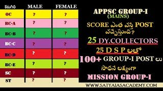 Download APPSC GROUP 1 MAINS,HOW TO CLEAR Mp3 and Videos