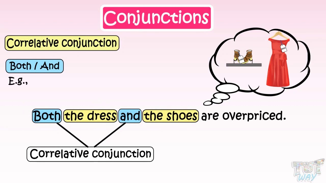 hight resolution of Conjunctions ( Subordinating and Correlative) Part- 2   English   Grade-4