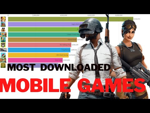 most downloaded smart phone games of all times ( 2012- 2020) 4k from YouTube · Duration:  3 minutes 20 seconds