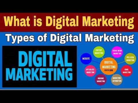 What is Digital Marketing | Types of Digital Marketing | Introduction to Digital Marketing [ Hindi ]
