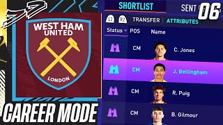 WHO SHOULD WE SIGN?!🤔 - FIFA 21 West Ham Career Mode EP6