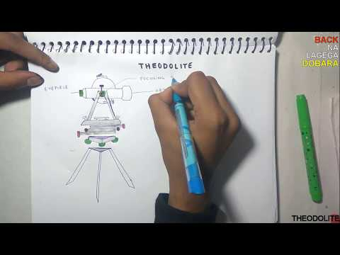 THEODOLITE :: HOW TO MEASURE HORIZONTAL ANGLE IN 7 MINUTES