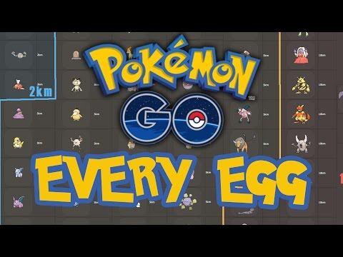 Pokemon Go - EVERY EGG (Sorted by Distance) 2km 5km 10km