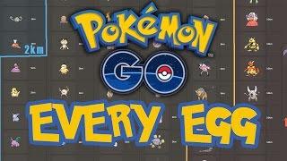 Pokemon Go - EVERY EGG (Sorted by Distance) 2km 5km 10km