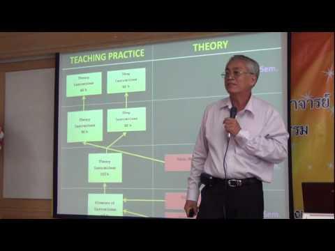 4 ลักษณะเนื้อหาวิชา และตัวอย่าง เทียบหลักสูตร แบบประเมินการฝึกสอน
