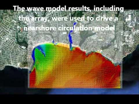 Wave Energy Array Circulation Studies