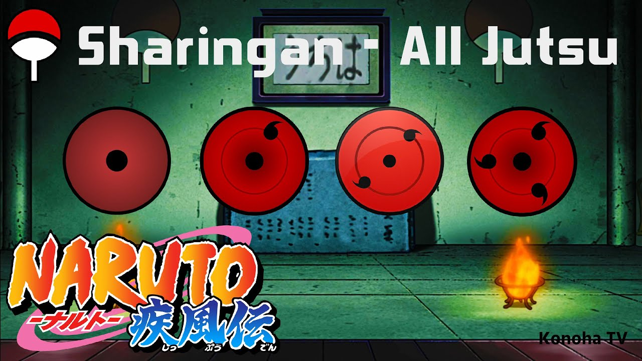 Second Life Marketplace - Scripted Changing Itachis Sharingan Eyes ...