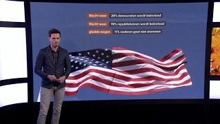 Heeft het weer invloed op de verkiezingen? Amerika stemt!