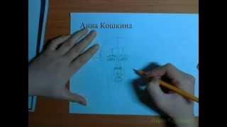 Рисование головы в фас(анфас). Видеоурок Анны Кошкиной.