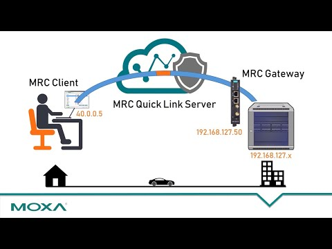 working-from-home-by-leveraging-mrc-quick-link,-secure-remote-access-solution