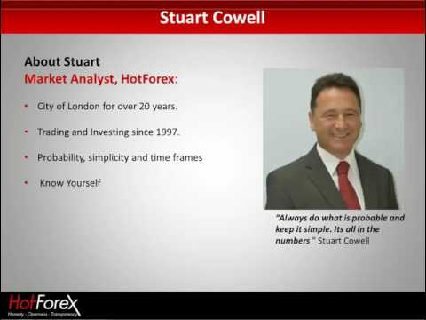 beginner's-guide-to-fx-trading---part-4-|-by-stuart-cowell