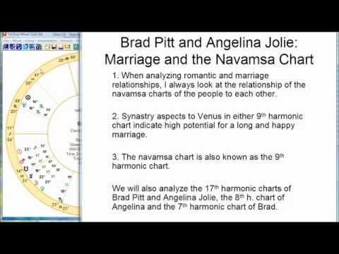 Marriage and the Navamsa Chart (9th Harmonic Chart)