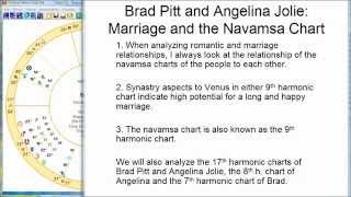 Marriage and the Navamsa Chart (9th Harmonic Chart)
