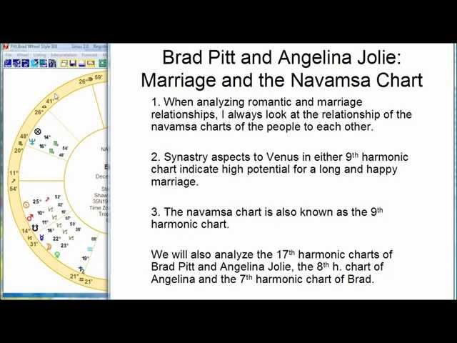 Marriage and the Navamsa Chart (9th Harmonic Chart) - VidInfo