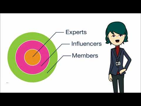 Social programs management