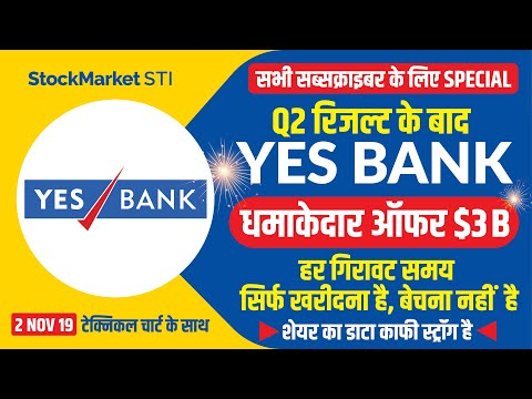 Yes Bank News | YESBANK Share Price Target | Nifty50 YESBANK Stock Analysis | Yes Bank Stock BuySell