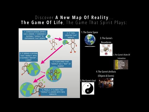 Part 2: The Game of Life. The New Map of Reality (The Subconscious Revealed & Reprogrammed)